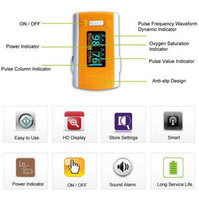 Digital Fingertip Pulse Oximeter