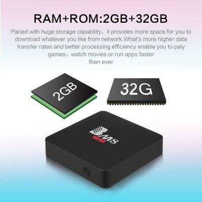 BM8 PRO Android 6.0 Amlogic S912 Octa-core 2GB+32GB Dual WIFI 4K Fully Loaded Smart Meida Player TV BOX
