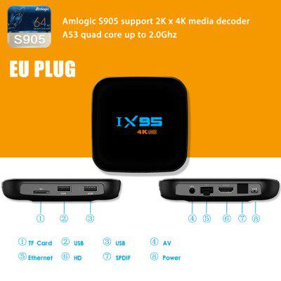 IX95 Android Smart Box with 2.0GHz A53 Quad Core