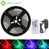 SENCART RGB Strip Light Set - RGB COLOR