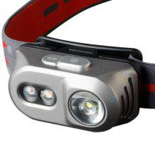 Klarus Titanium H1A 550Lm CREE XP - L V6 Led Headlamp