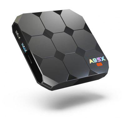 A95X R2 TV Box - 2GB RAM + 16GB ROM