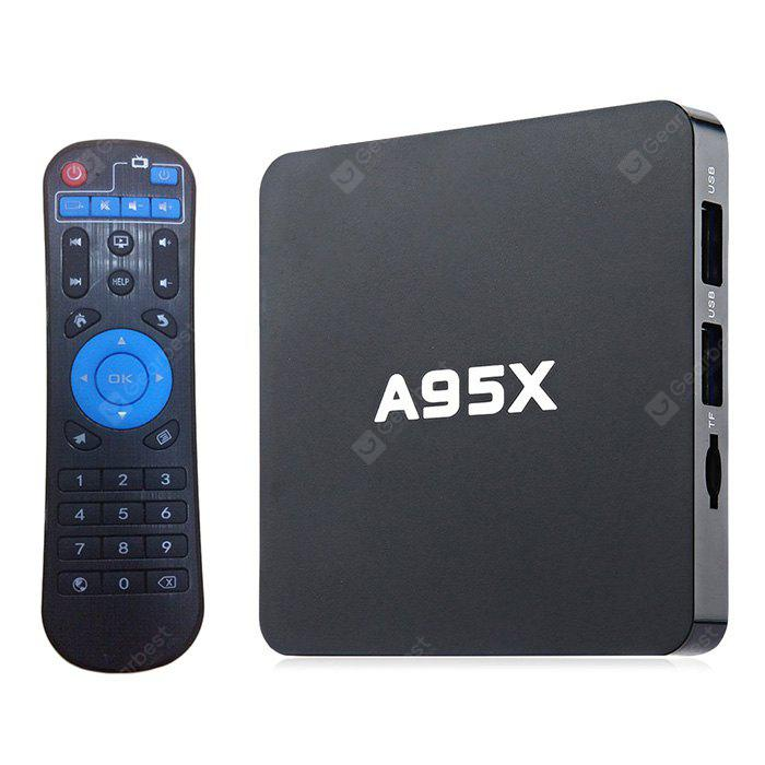 A95X - B7N Dolby Digital Receiver TV Box