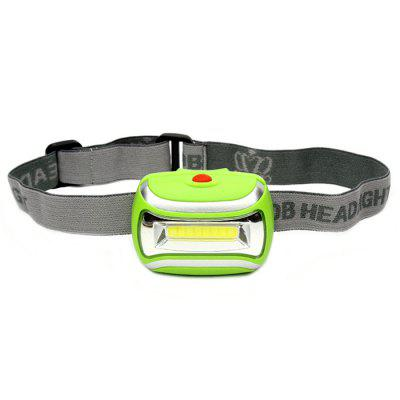 Outdoor Mini Multifunctional Camping Headlight
