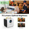 Excelvan Mini Projector Q2 Childrens Gift Multimedia Home Theater Support 1080P HDMI