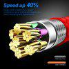 OLAF Fast Charging Date Transmission TPE Micro USB Type C Charger For Iphone Xiaomi Samsung