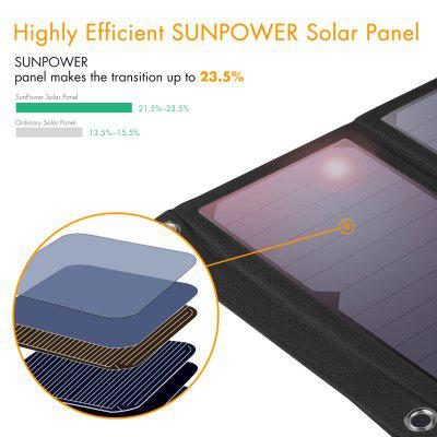 FLOUREON Solar Charger 28W Solar Panel with Triple USB Ports Waterproof Foldable for Smartphones Tablets and Camping Travel