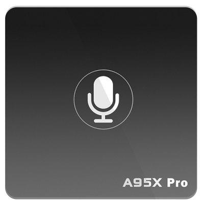Refurbished A95X PRO Android TV Box with Voice Control