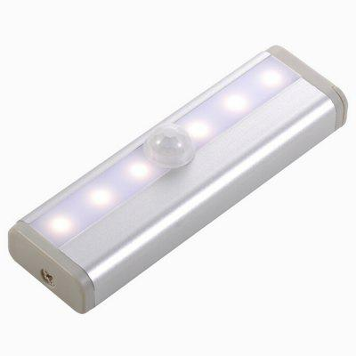 0.5W Human Body Infrared Induction LED Cabinet Light