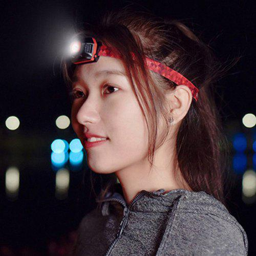 Beebest FH100 Portable Outdoor LED Headlight from Xiaomi Youpin