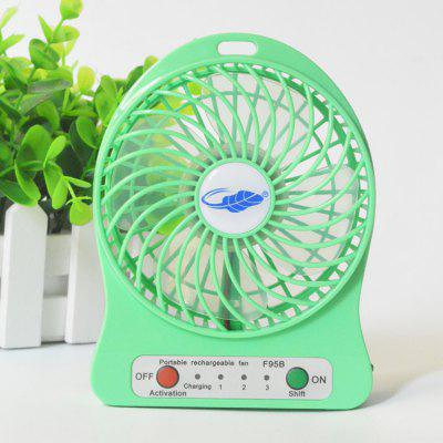 Mini Ventilador USB Desktop
