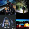 Portable Ultra Bright Waterproof Aluminum Alloy Mini LED Flashlight - BLACK